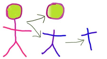 body-mind-spirit sketch